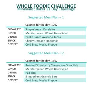 minimalist diet meal plan